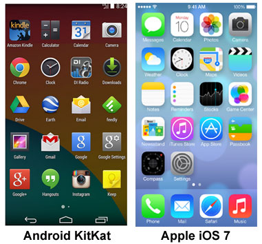 Android KitKat vs Apple iOS 7