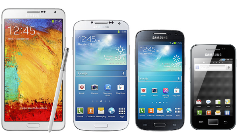 Samsung phones size comparison