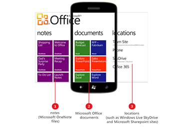 MS Office on your Windows phone